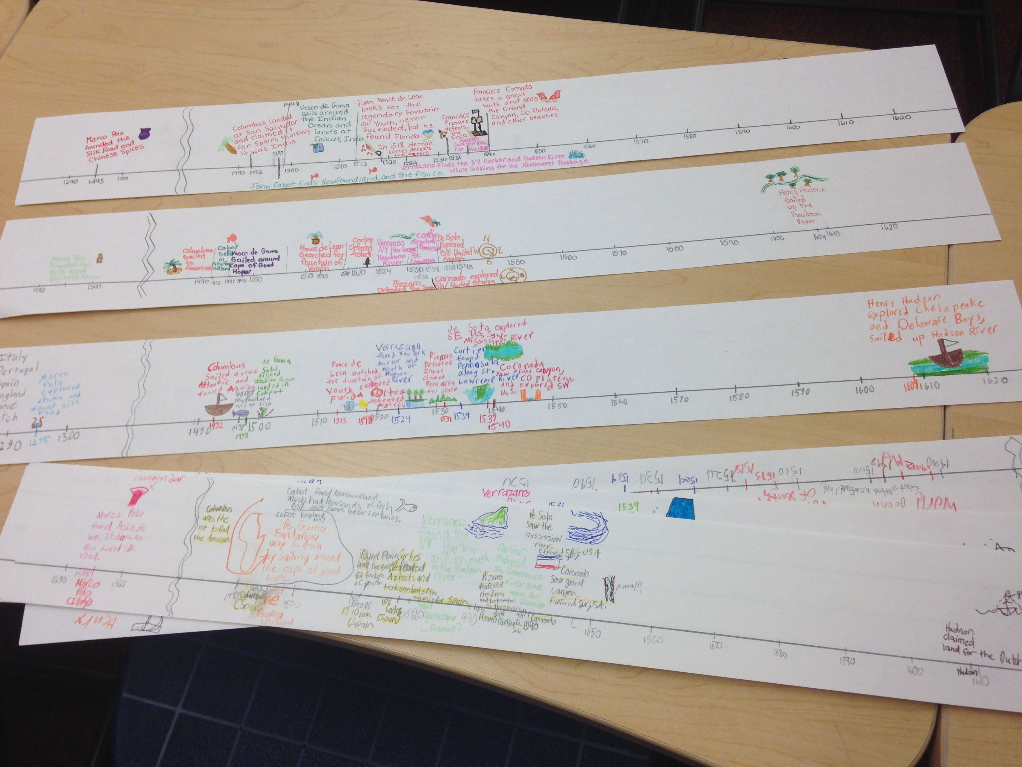 Explorer Timelines Using Sentence Strips Sentence Strips Are The Perfect Size For A Timeline