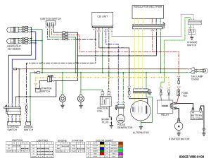 1985 Honda Odyssey FL350 Wiring Diagram | Honda FL350
