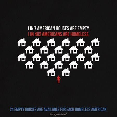 Image result for number of vacant homes vs homeless