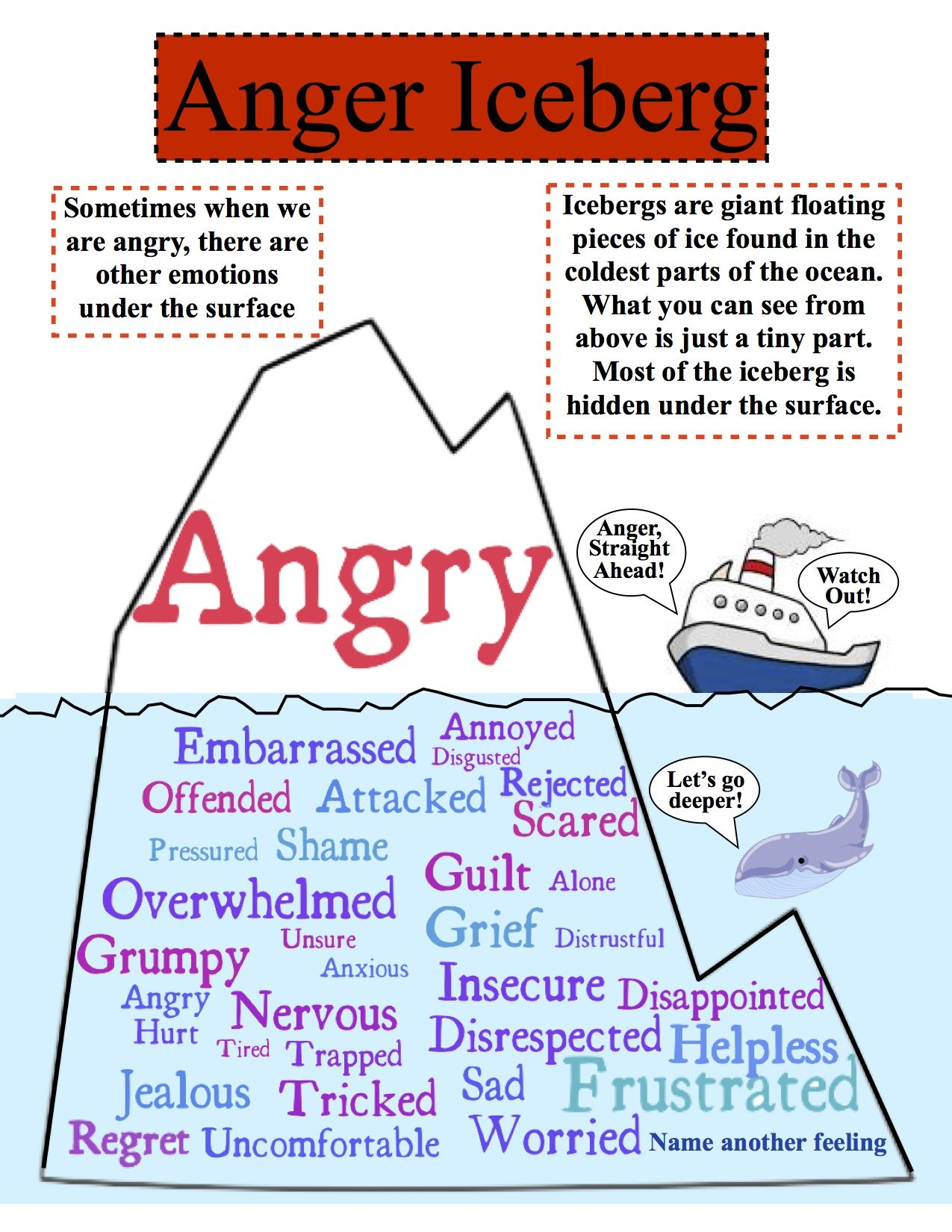 An Interesting Way Of Thinking About Anger From The