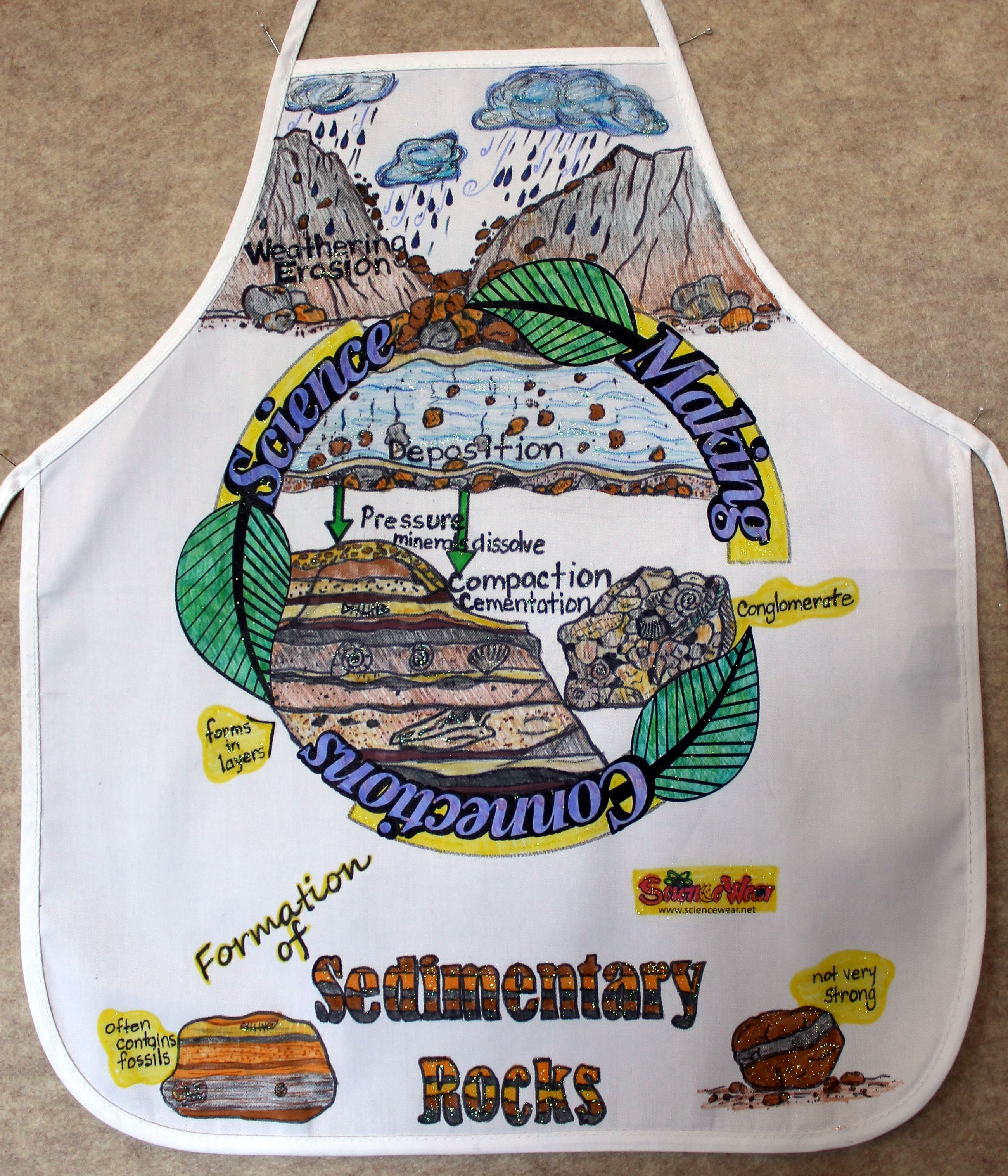 Great Project For Teaching Formation Of Sedimentary Rocks