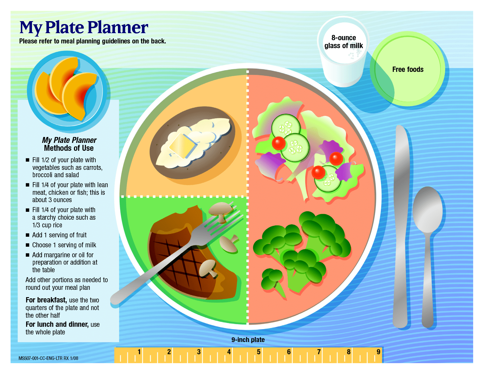 Printable Plate Template For Canadas Food Guide