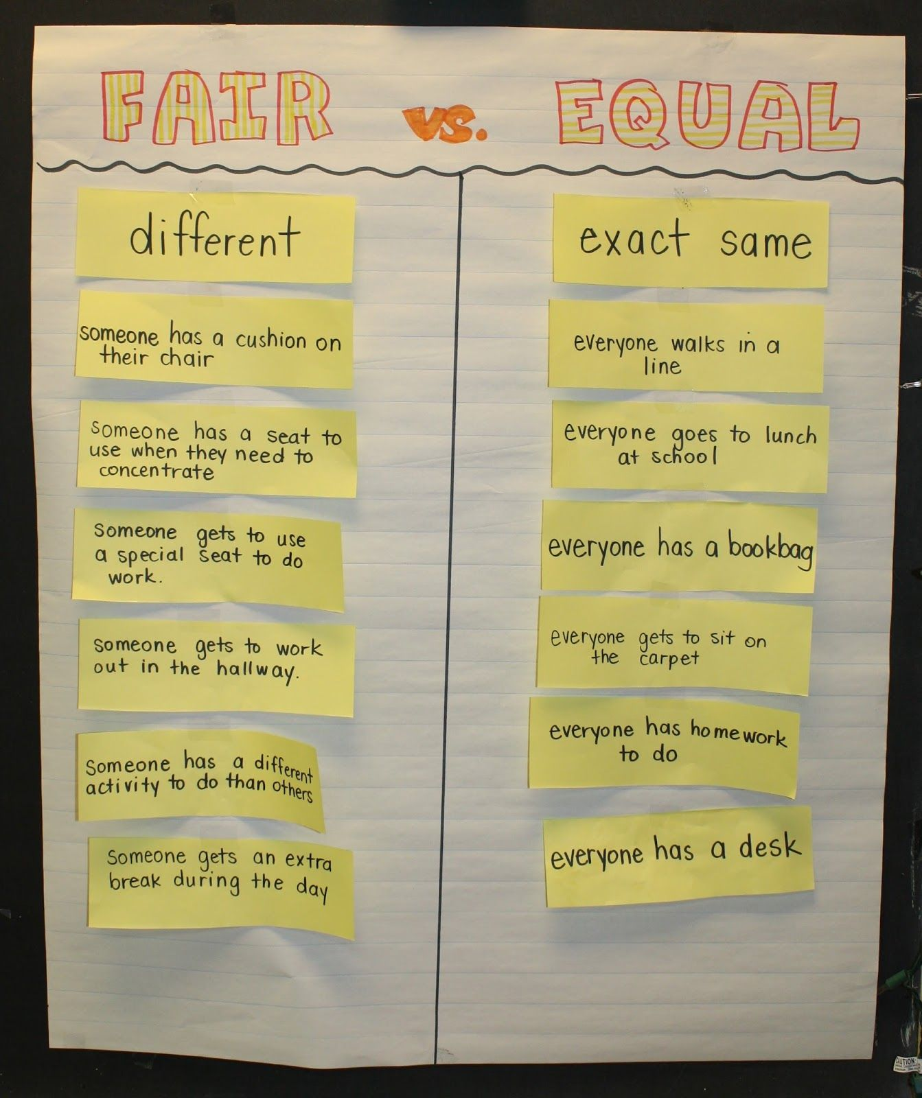 Fair Vs Equal Anchor Chart Kids Sort The Statements