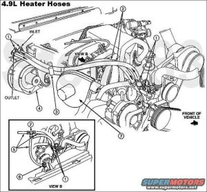 Heater Hose Routing for 49L   Bronco   Pinterest   Ford, Engine and Radiator hose