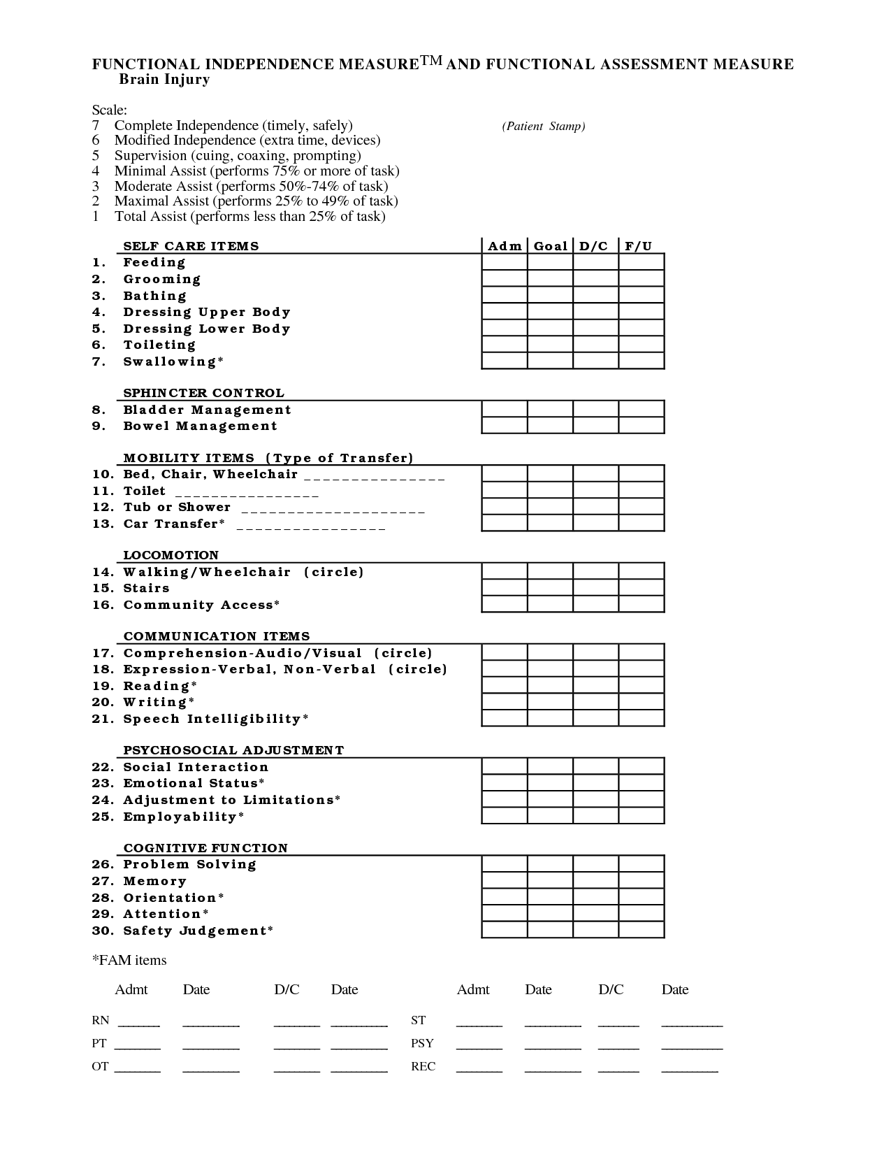 Fim Assessment Scale Cheat Sheet Answ3c