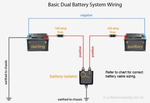 dual battery wiring | campervan > wiring | Pinterest