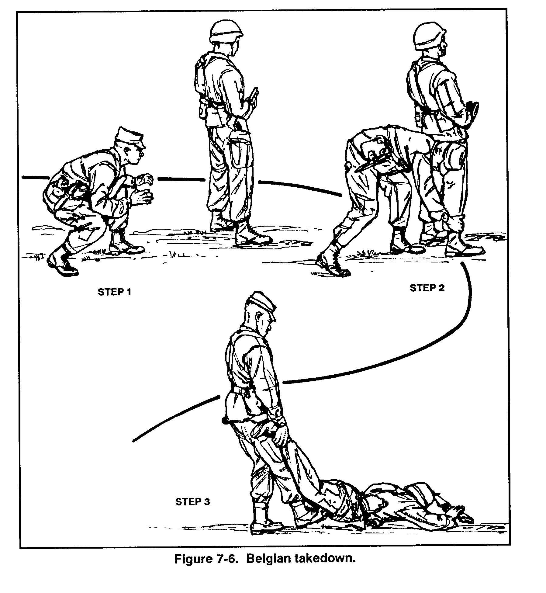 7 5 Techniques Us Army Combatives