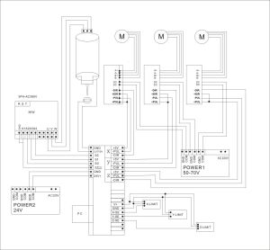 Wiring diagram for Woodworking CNC Router | cnc