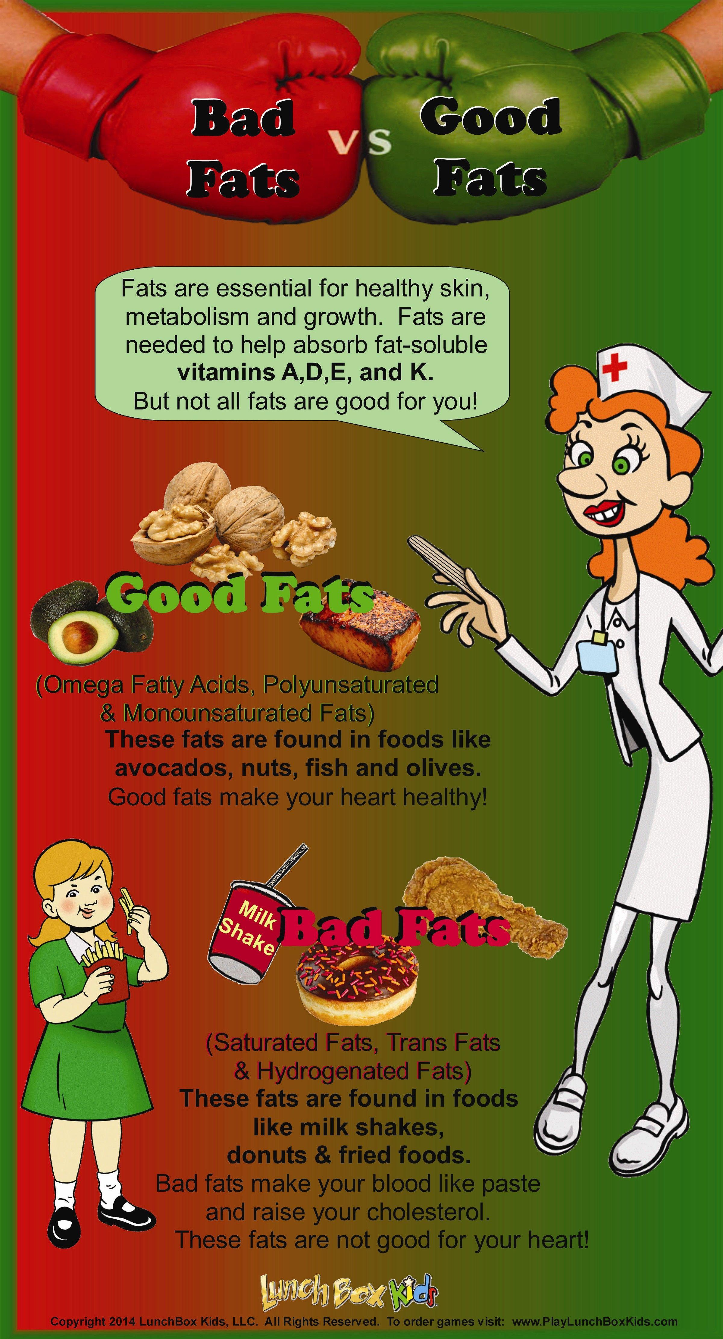 Children S Good Fat Vs Bad Fat Poster