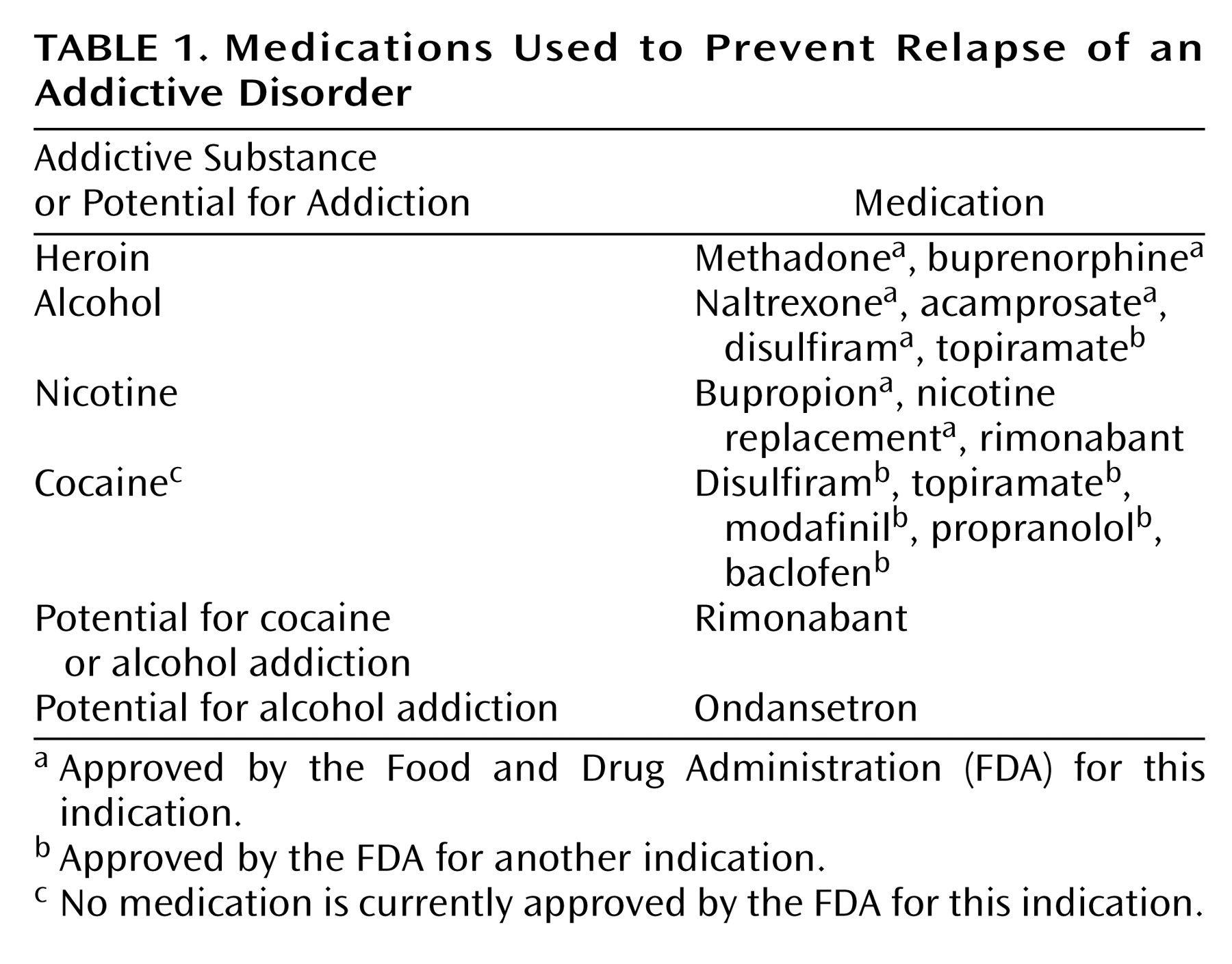 Free Relapse Prevention Worksheets