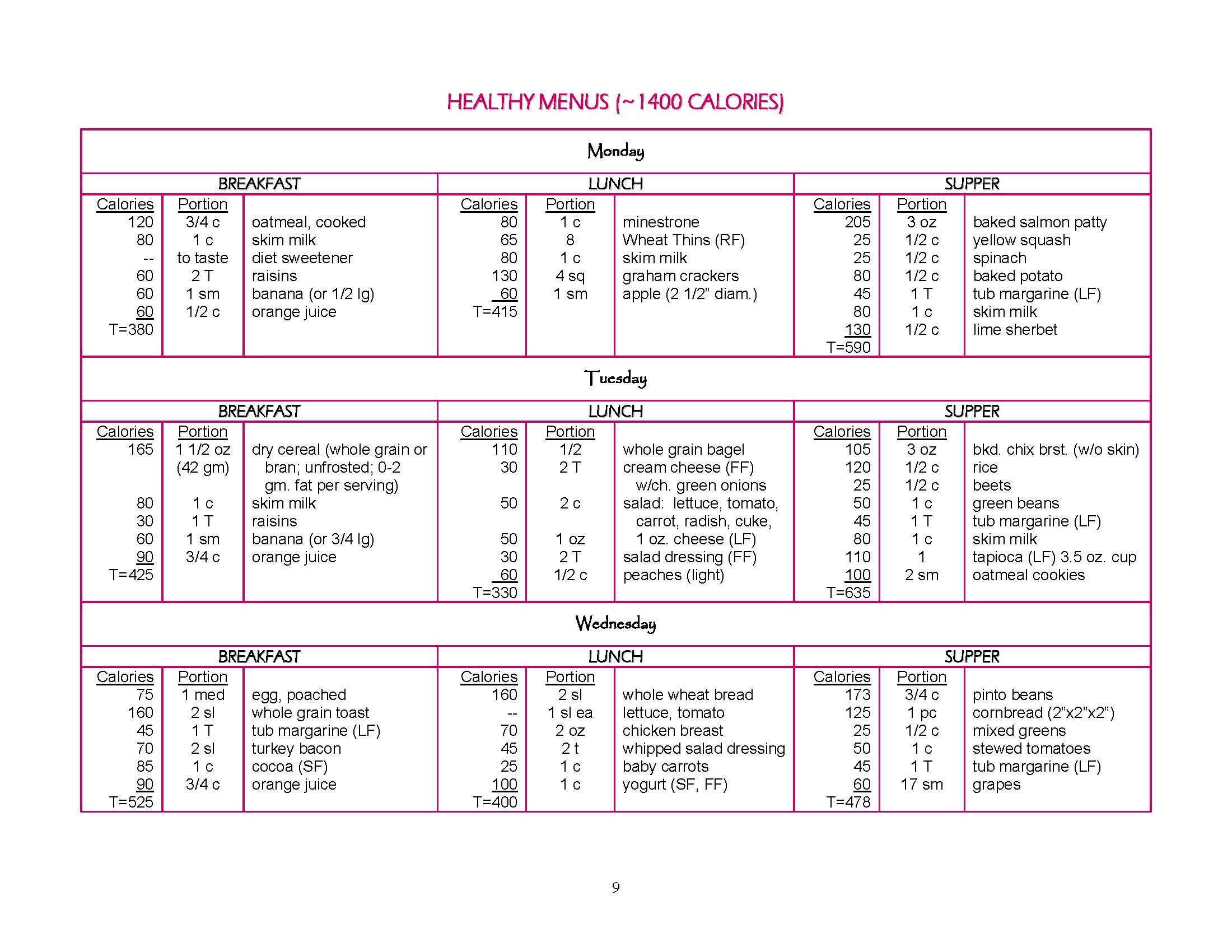Calorie Sample Meal Plan From Louisville Metro Dept Of Public Health Amp Wellness