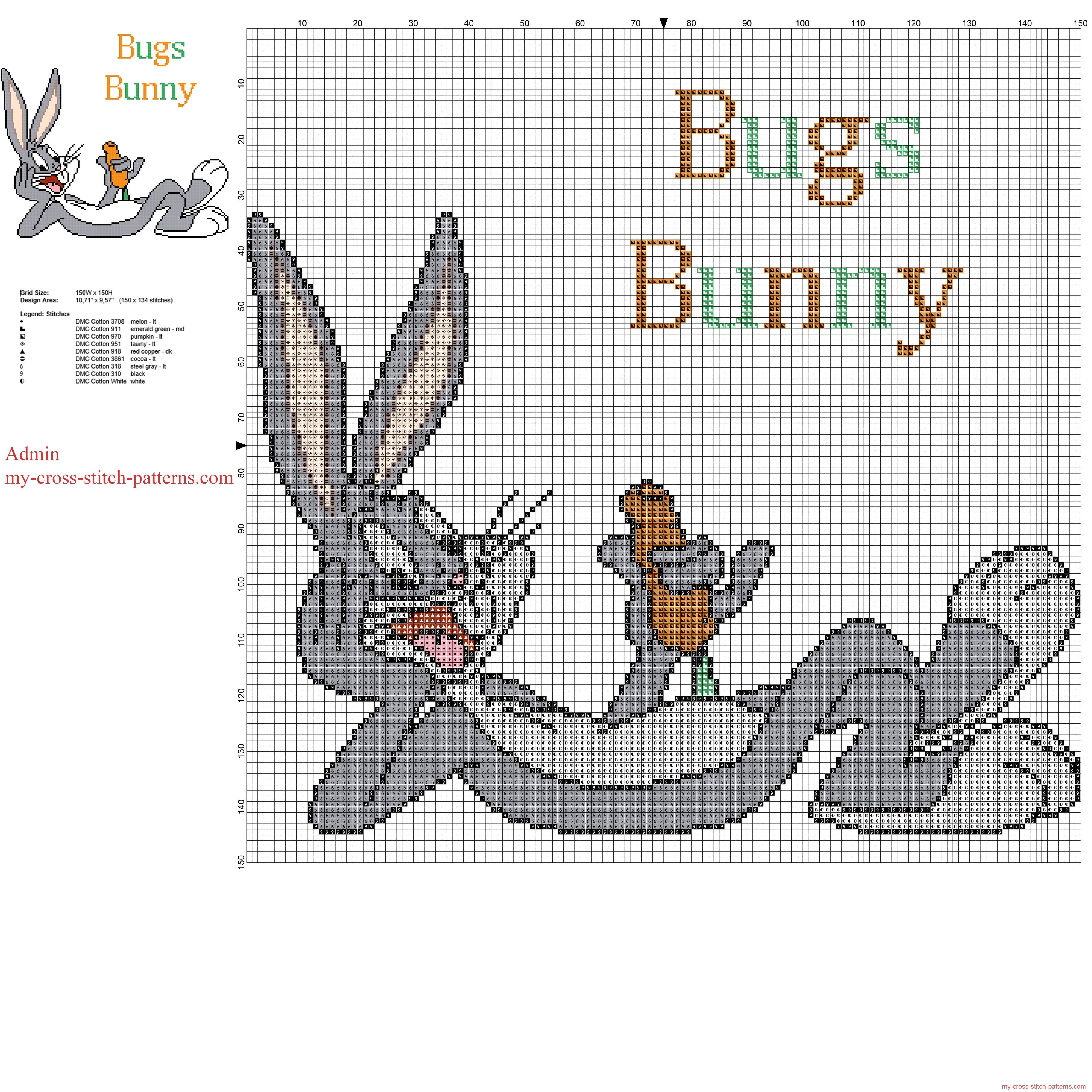 Looney Tunes Cartoon Character Bugs Bunny With A Carrot