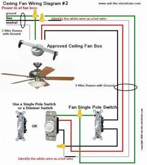 ceilingfanwiringdiagram#2 | Kitchen | Pinterest