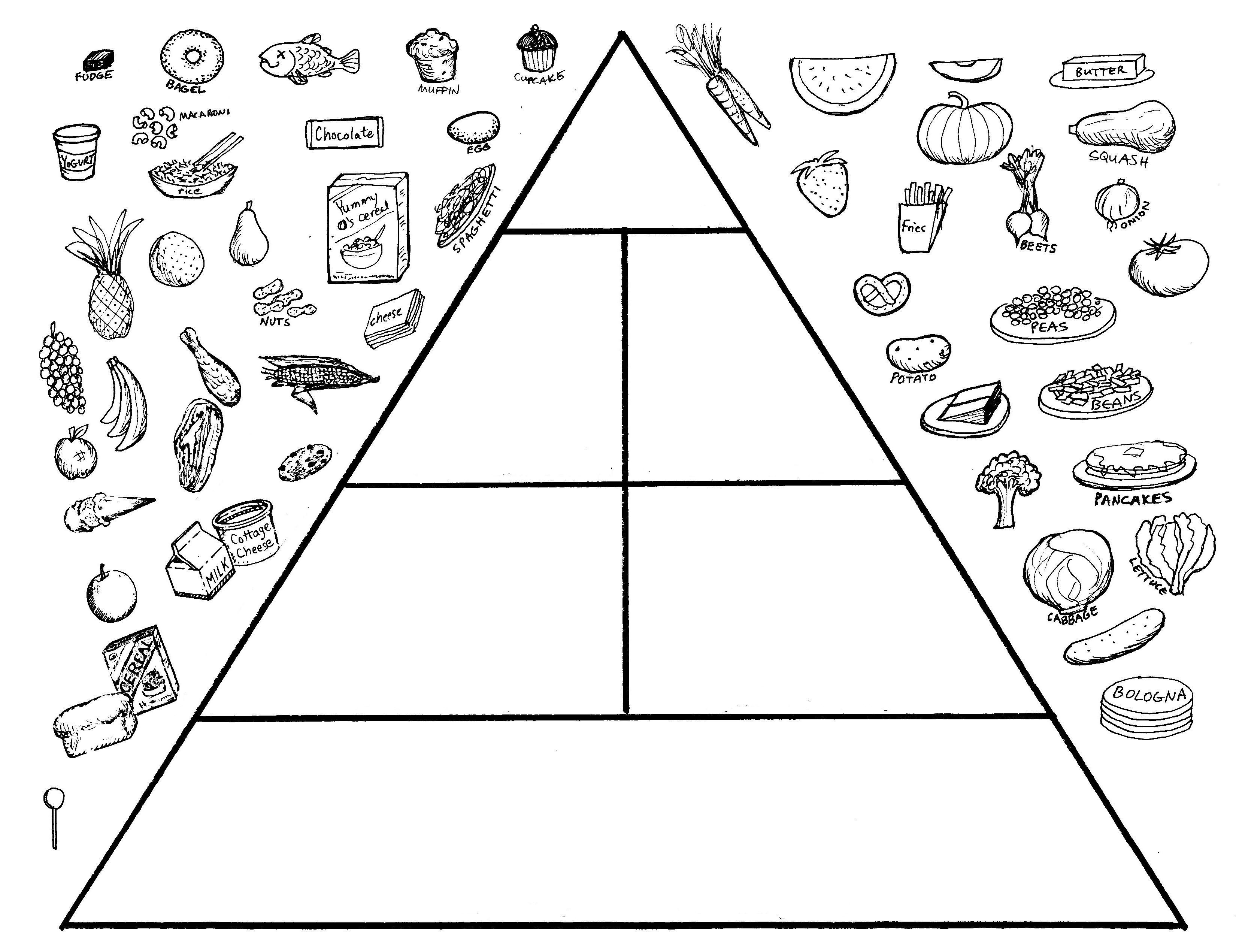 Food Pyramid Crafts