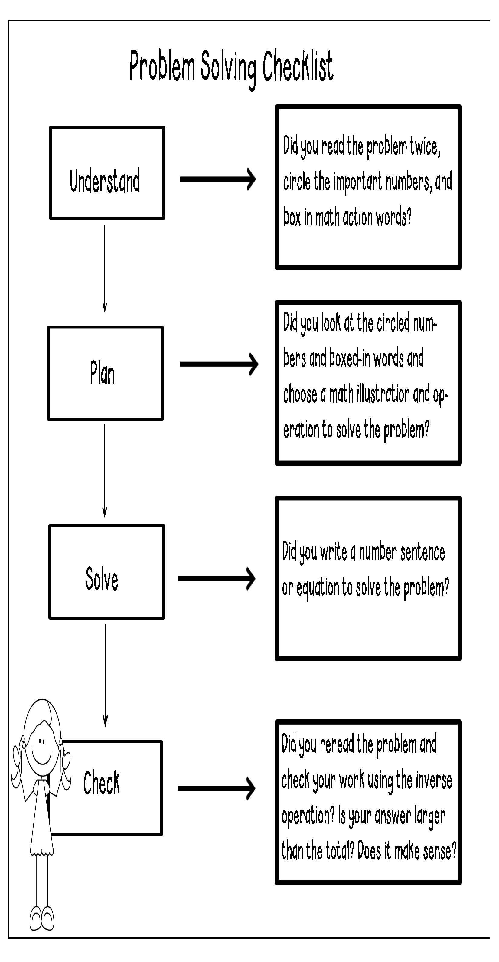 Problem Solving Flow Chart For Math Station Download It