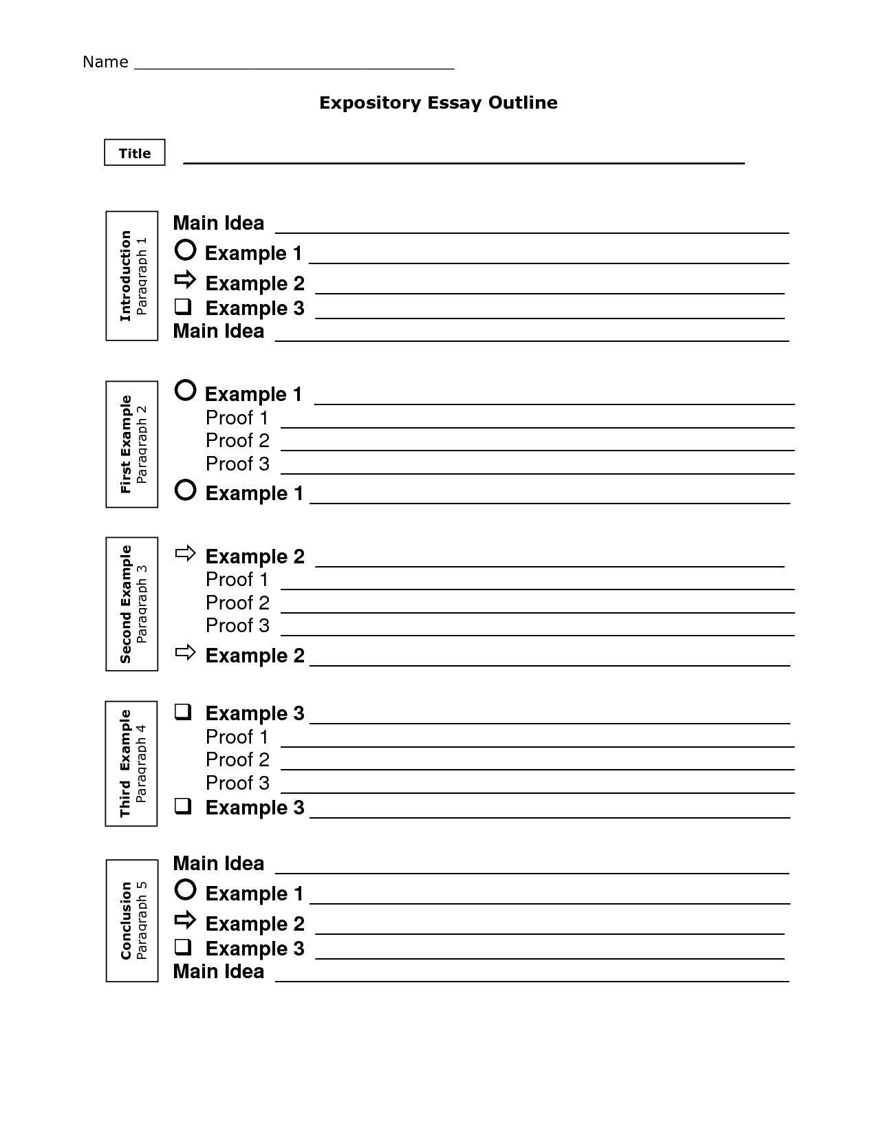 Five Paragraph Essay Outline Template