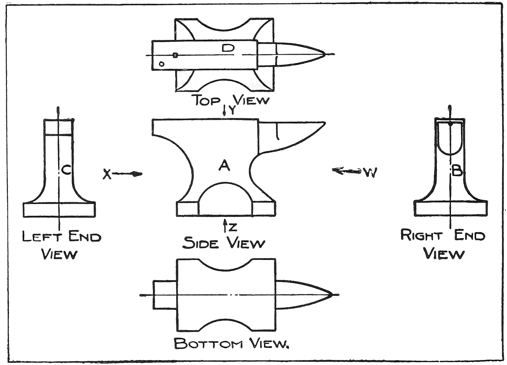 Anvil Side View