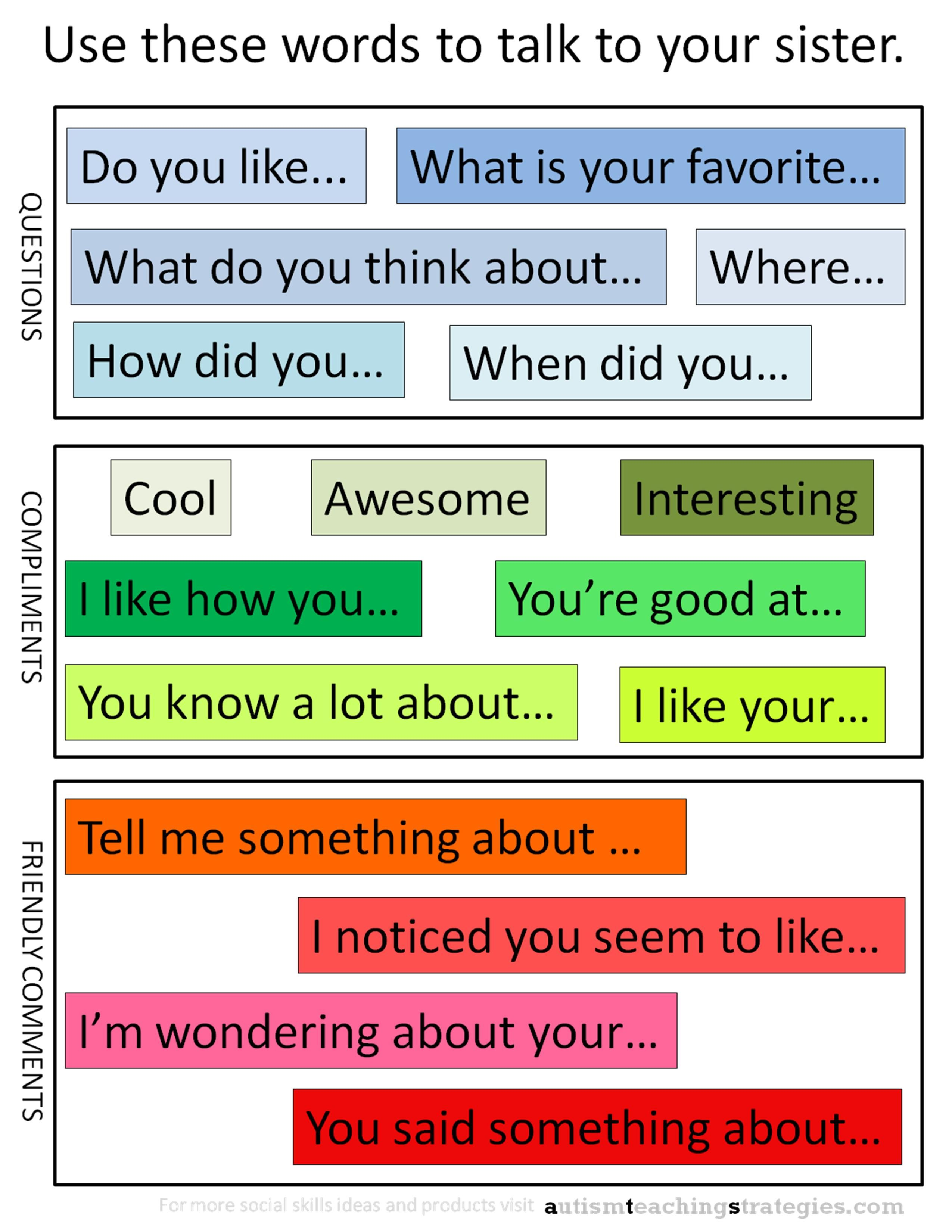 Teaching The Skill Of Conversation And Attitude We Need