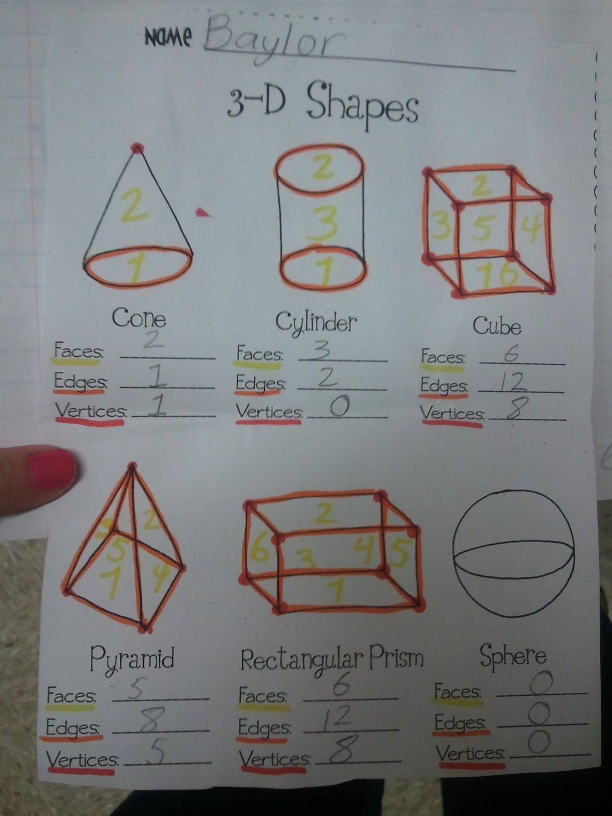 Miss Third Grade 3d Shapes Vertices Faces Amp Edges