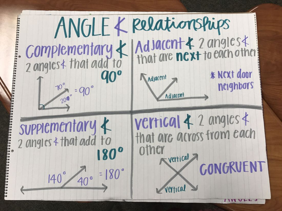 Angles relationships complementary adjacent