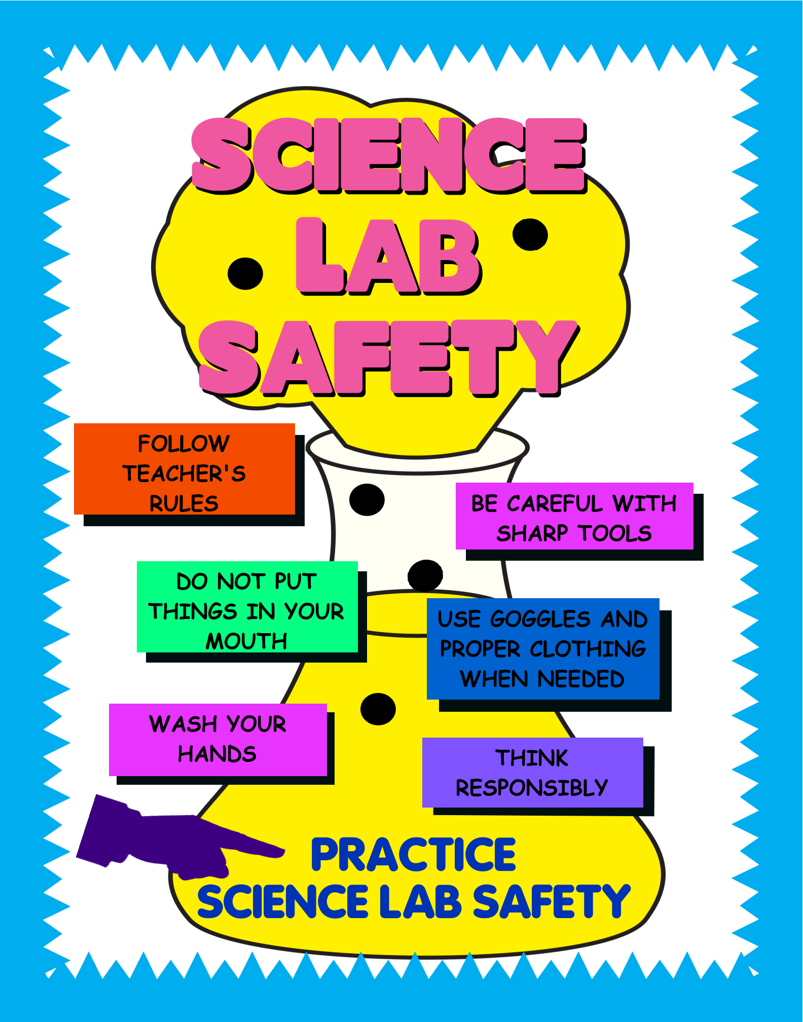 Science Lab Safety is very important! Classroom Poster