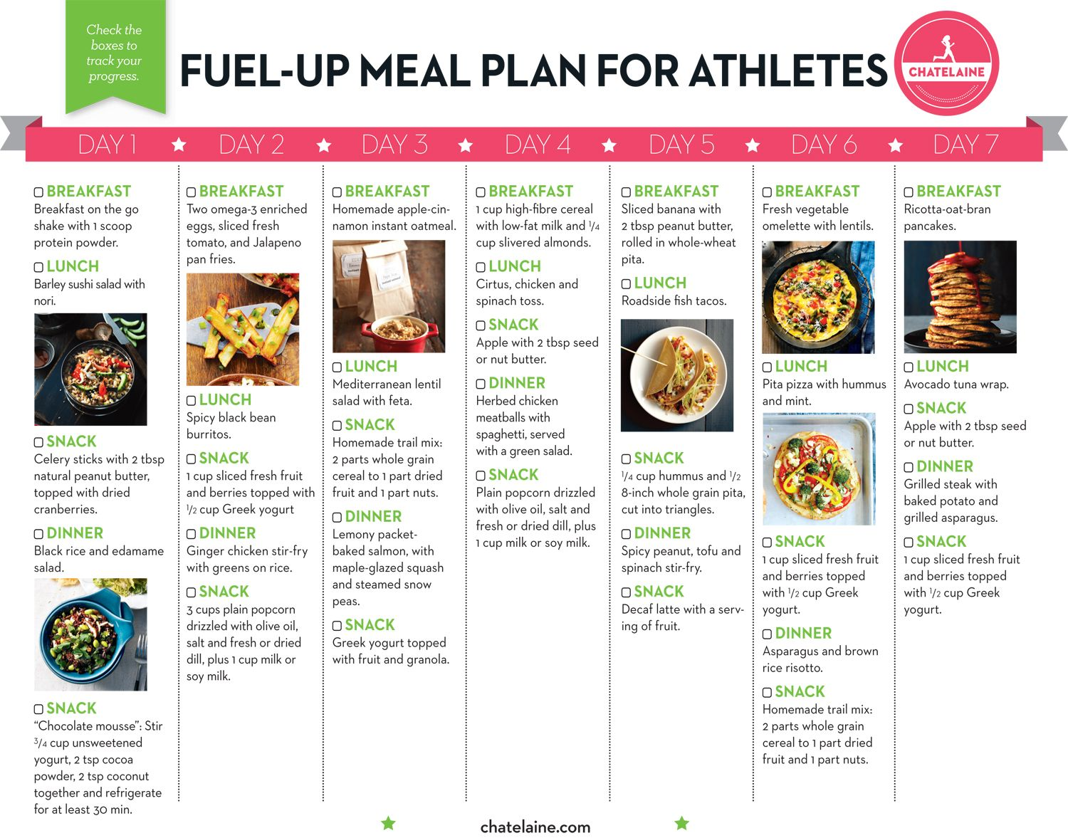 The Ultimate Seven Day Meal Plan For Endurance Athletes