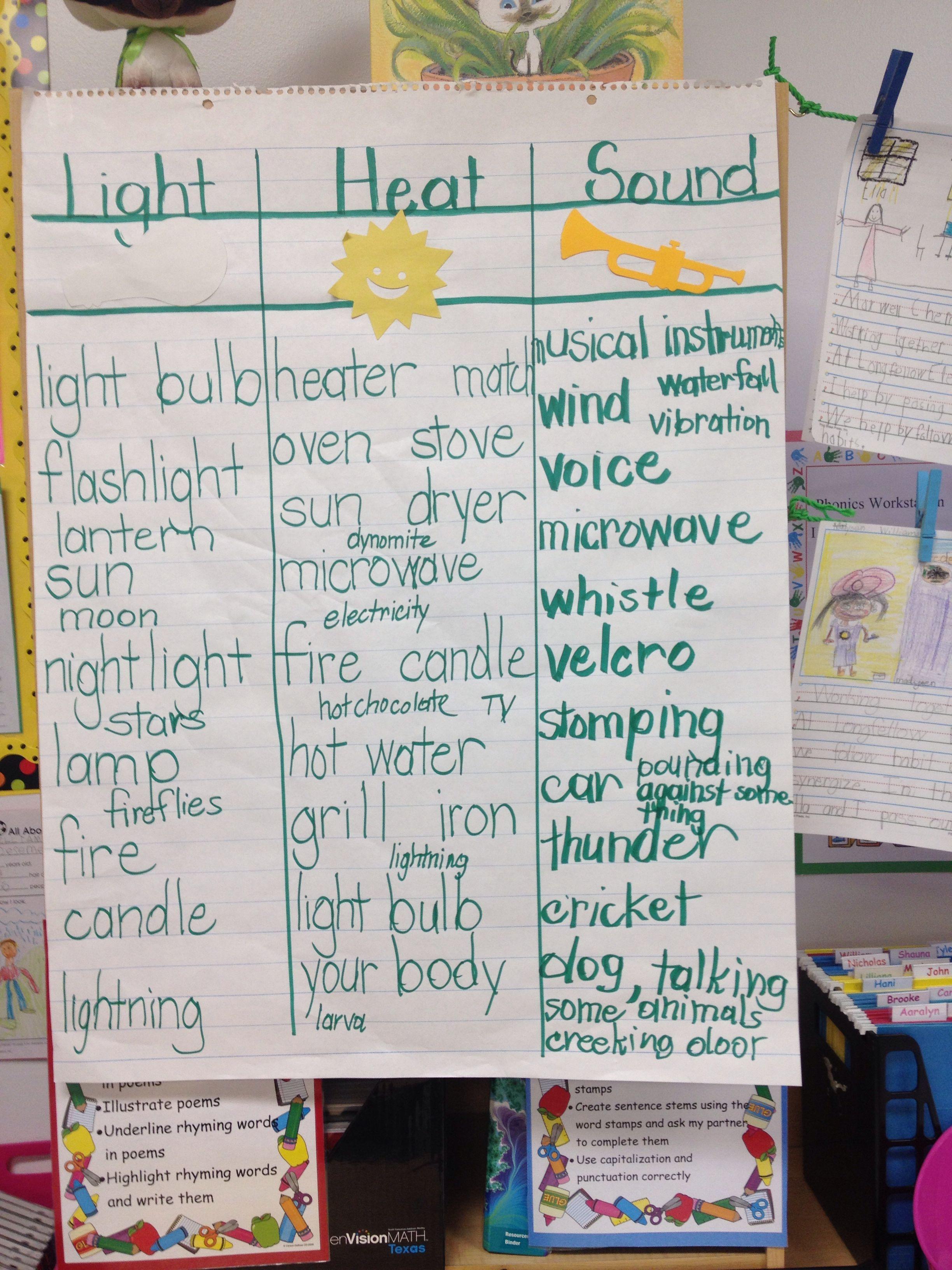 Science Heat Light Sound
