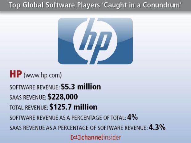 Sales+Marketing+Software