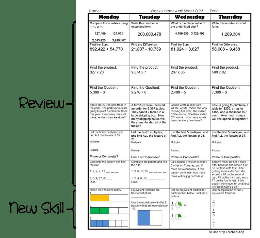 Homework An Effective Approach