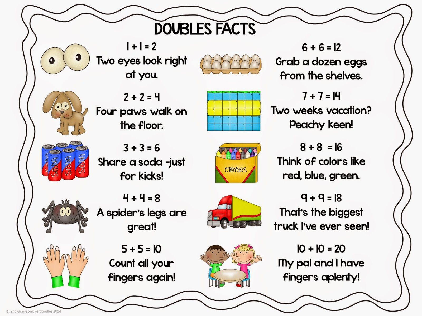 2nd Grade Snickerdoodles Doubles Facts Freebie