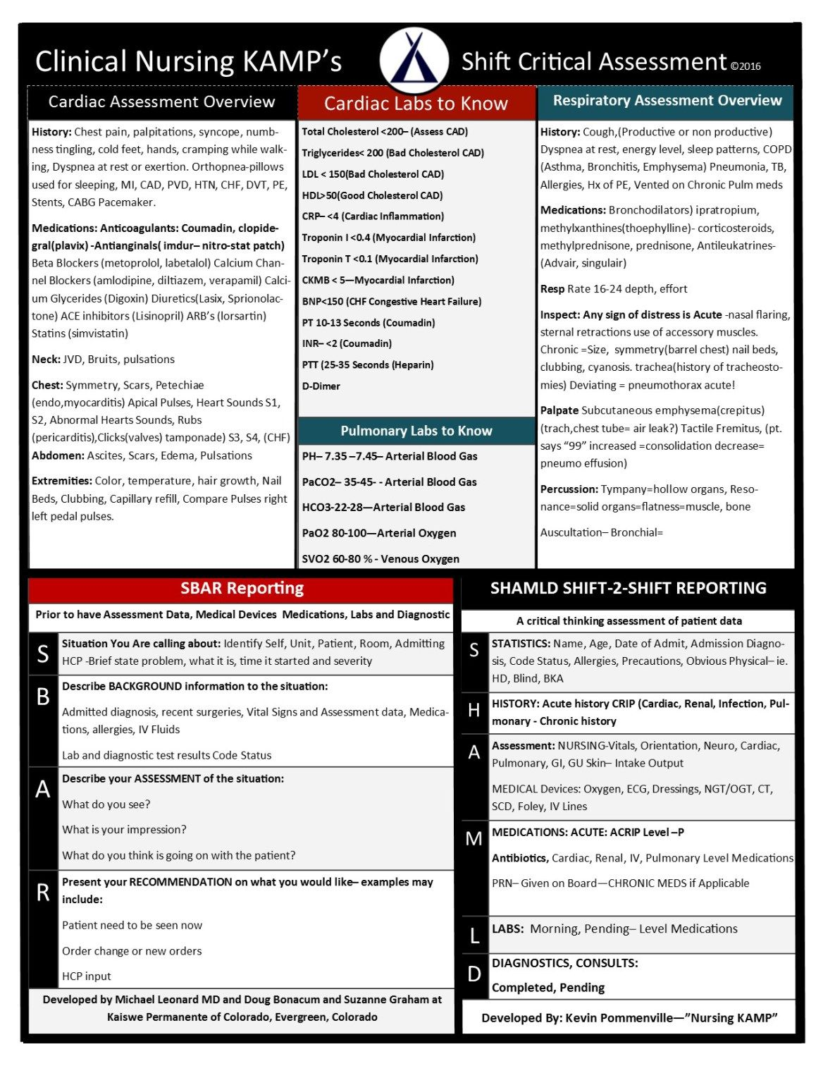 Drug Nursing Students Pharmacology Worksheet