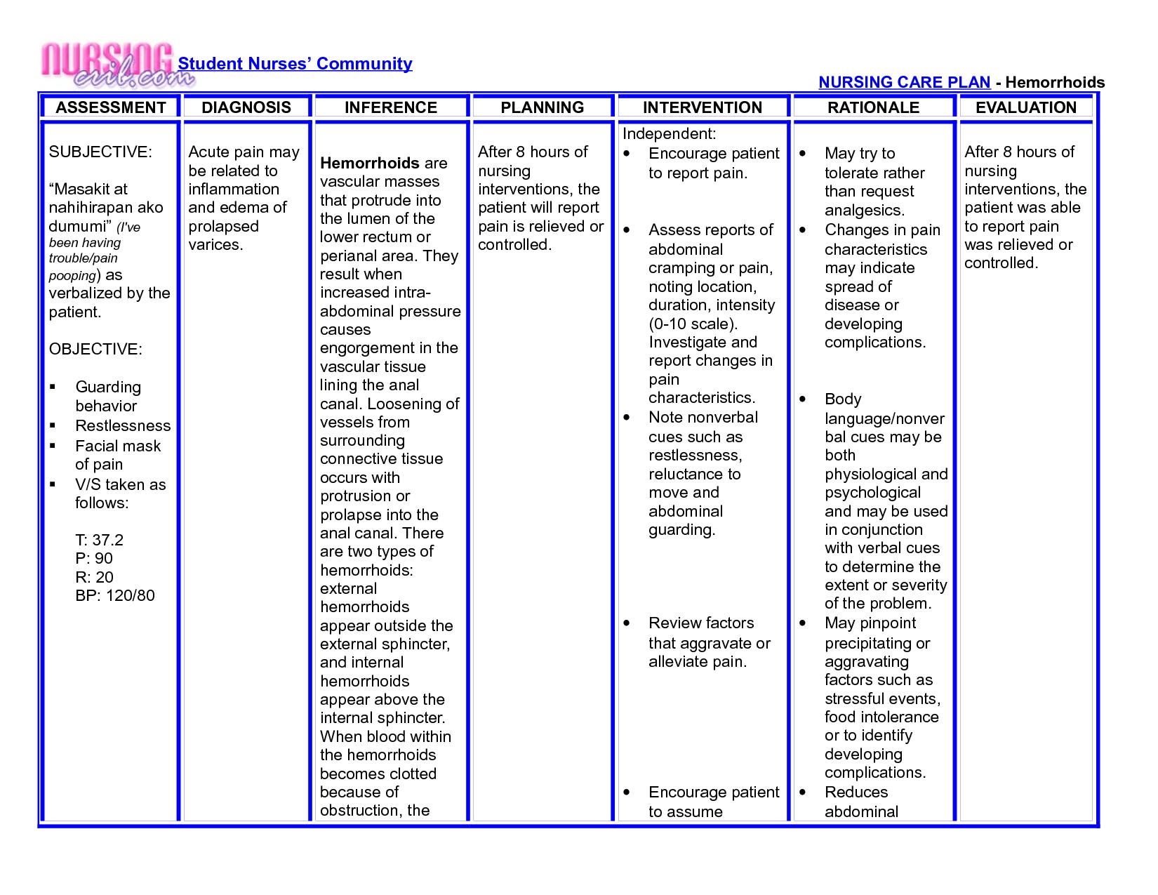 care plan pain nursing 8 nursing care plan examples