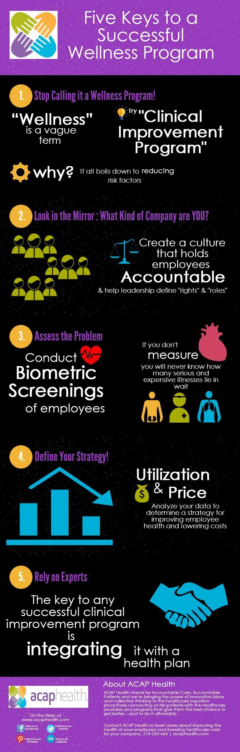 """What makes an employee """"wellness"""" program successful? ACAP"""
