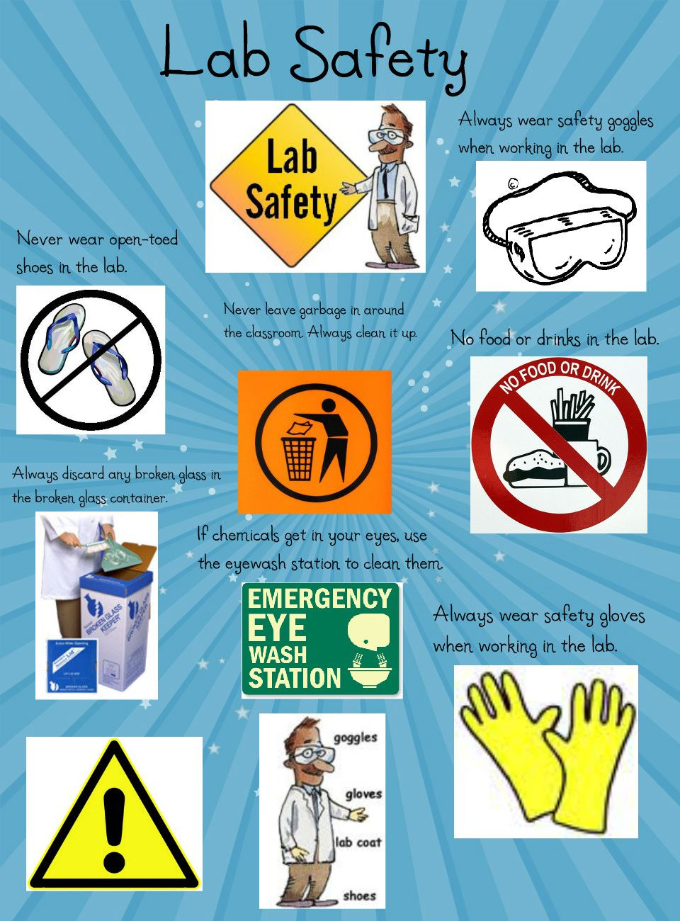 lab safety Google Search Lab Safety Pinterest Lab