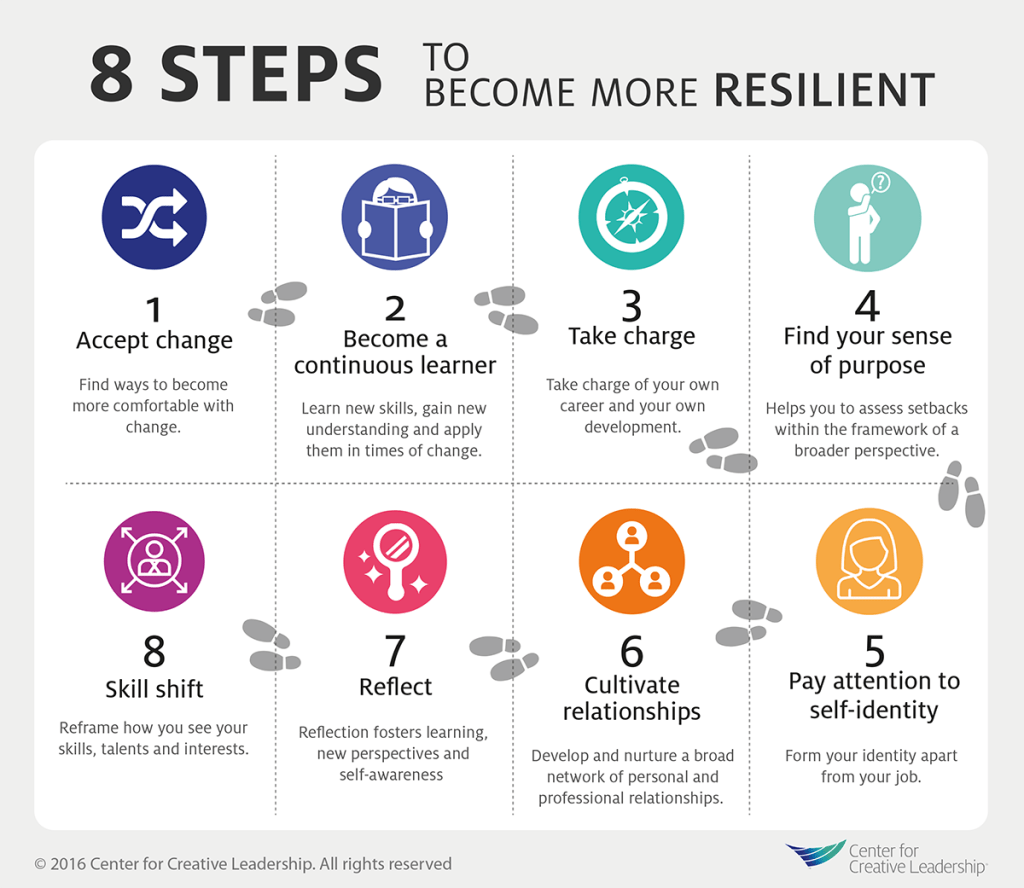 8 Steps To Resiliency