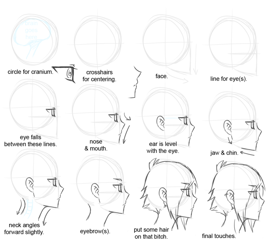 How to Draw a Head in Profile (Anime Styled) by davick