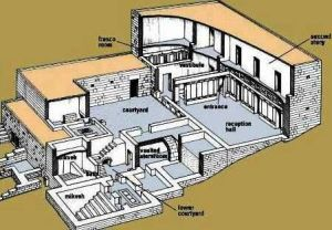 House plan of a welltodo family in 1st century Jerusalem