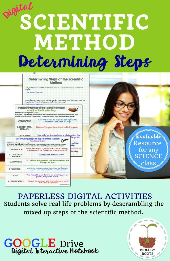 Scientific Method Determining Steps Digital Scientific