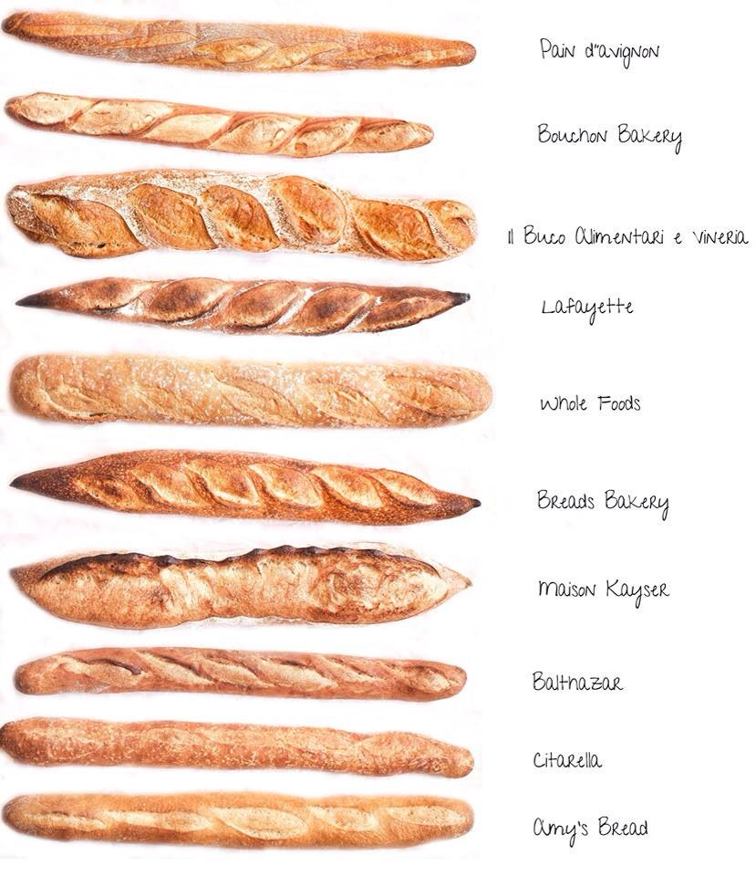 Baguette kinds, food vocabulary. *Follow me to other food