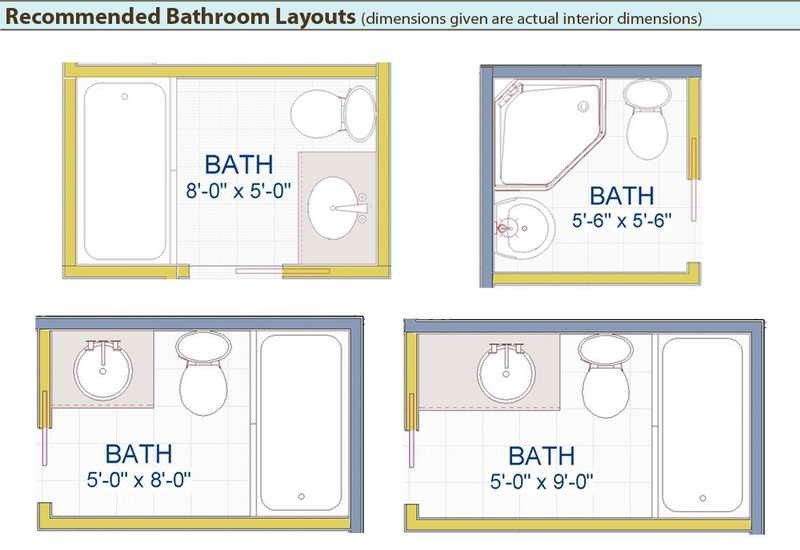 Small Bath Layout Classy Inspiration 12 1000 Ideas About