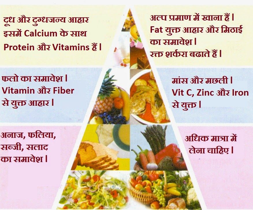 diet plan for diabetes patient in hindi salegoods