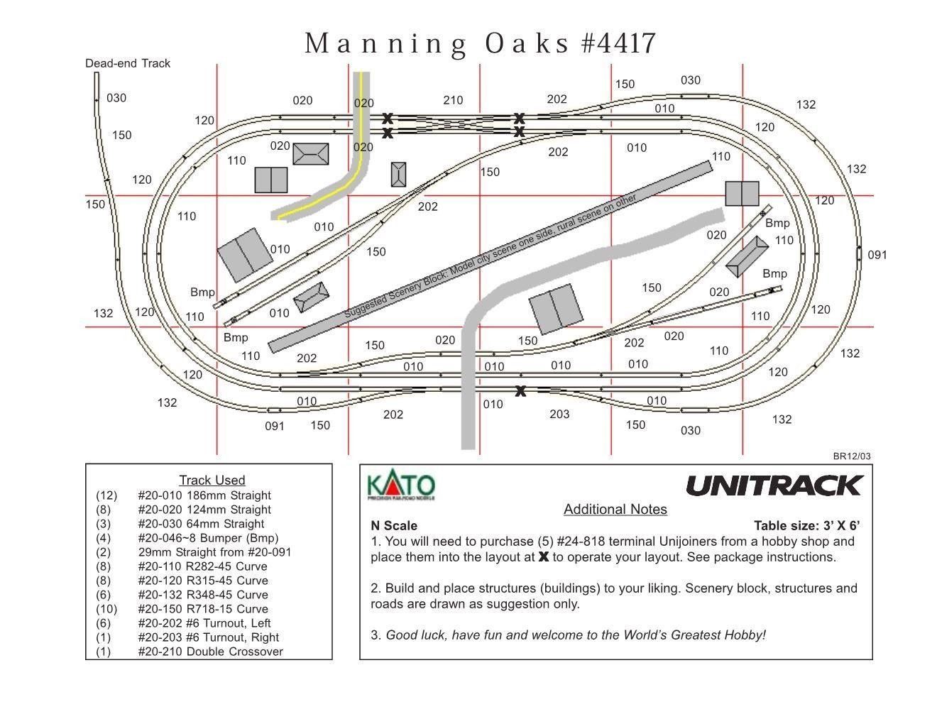 Kato N Scale Manning Oaks Unitrack Track Layout Train