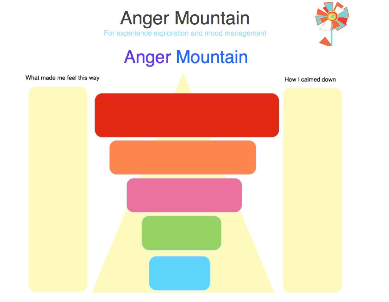 Anger Mountain Self Regulation Tool