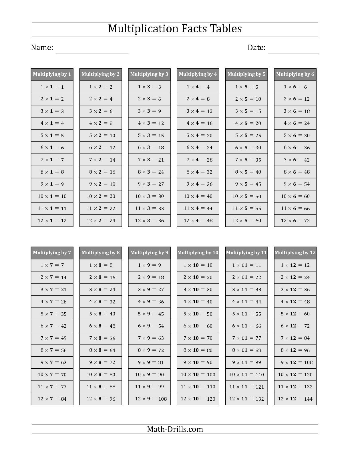 The Multiplication Facts Tables In Gray 1 To 12 Math
