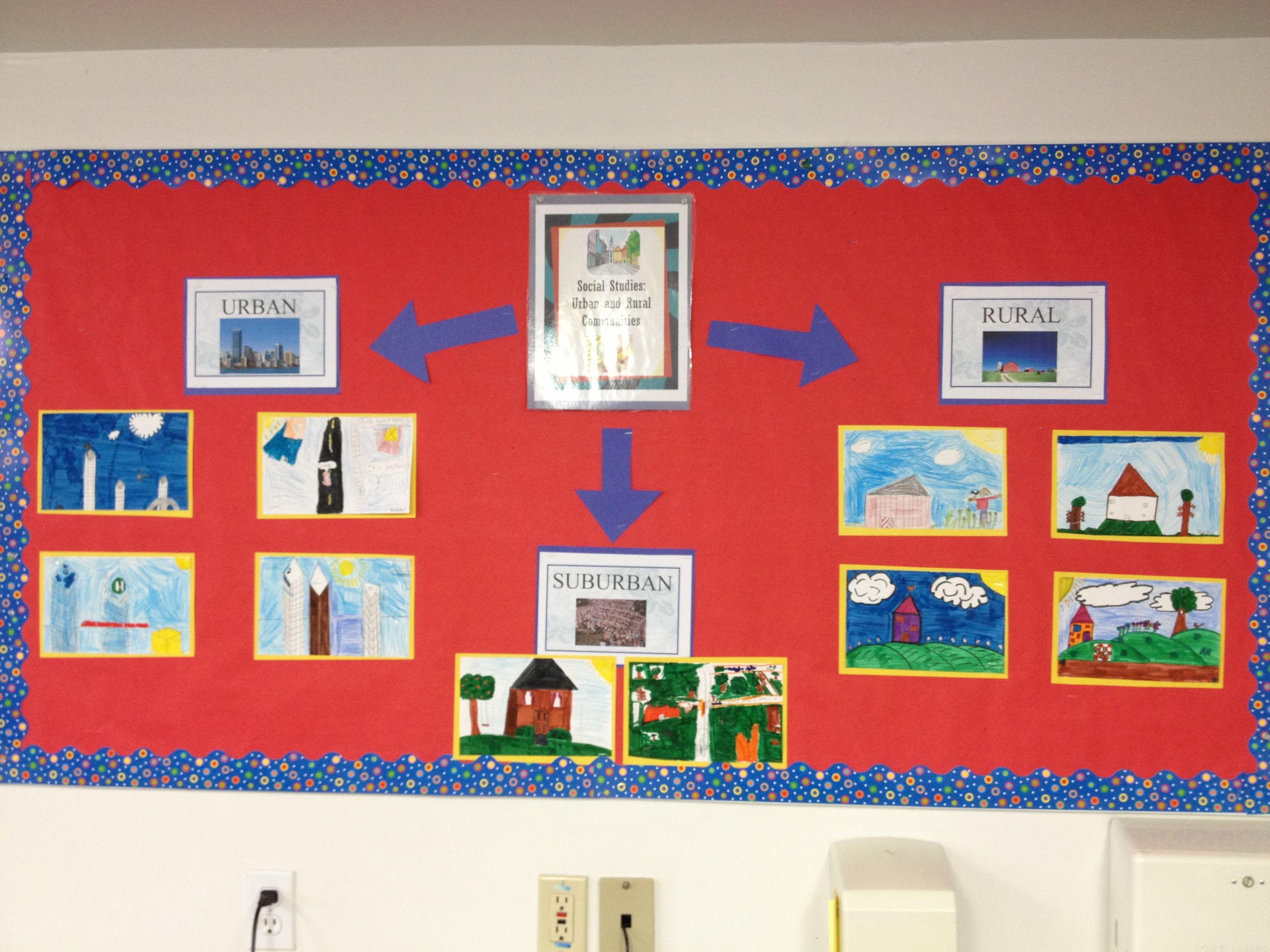 Grade 3 Display