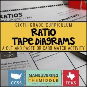 Ratios 6th Grade: Tape Diagram TrioTape diagrams are
