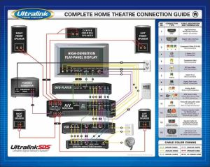 home theater subwoofer wiring diagram | Home decor