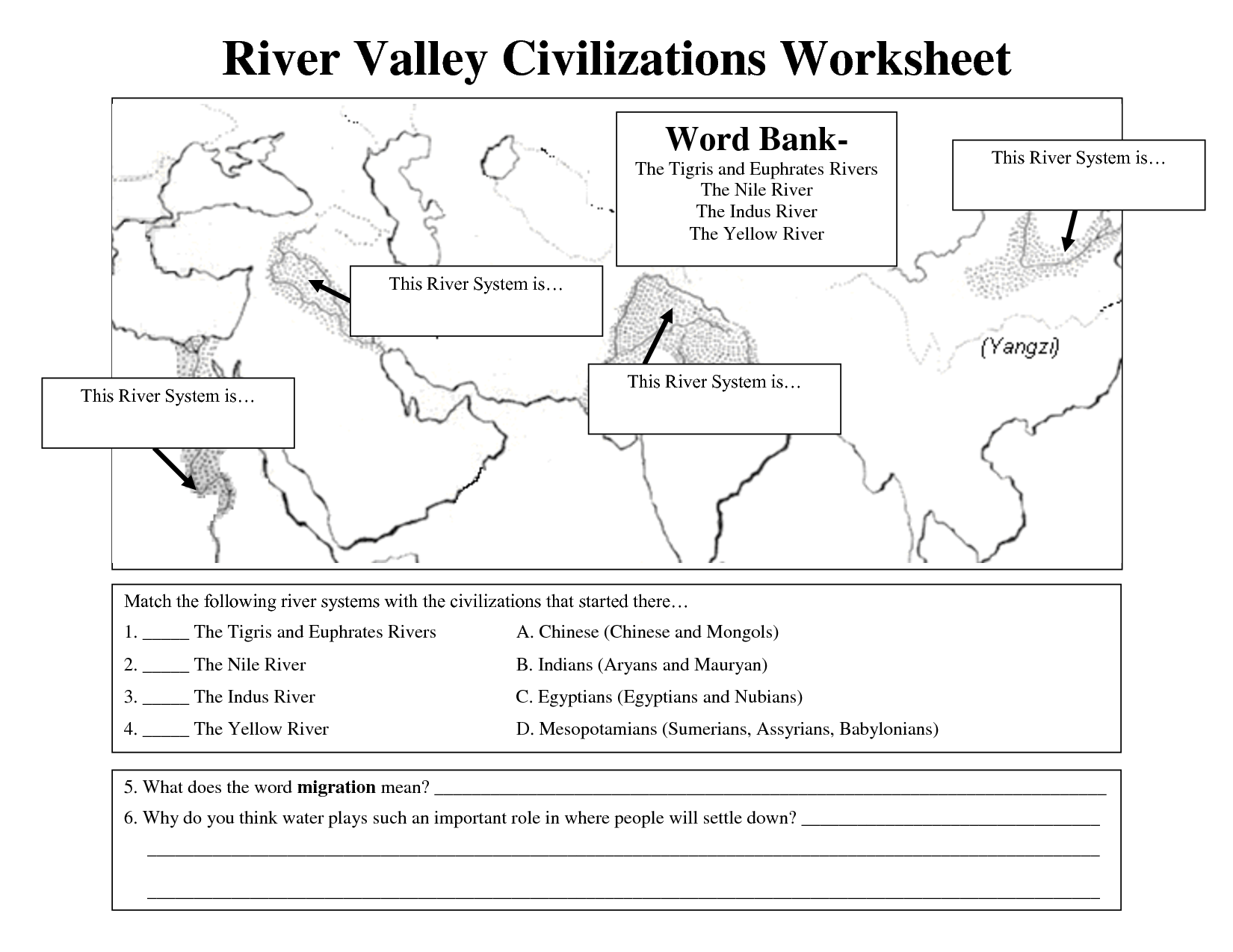 Ancient Egypt Map Worksheet
