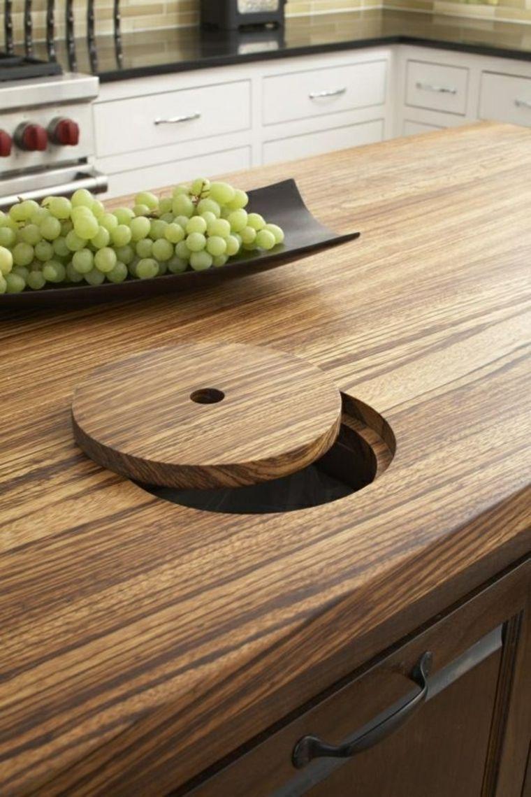 Poubelle De Plan De Travail Ikea Gamboahinestrosa