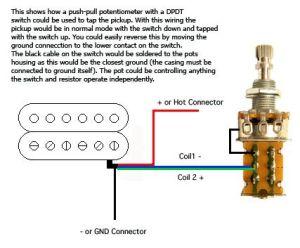 Coil tap pushpull | GUITAR MODS | Pinterest | Guitars
